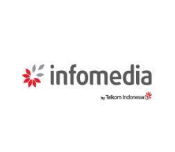 Lowongan Kerja Telemarketing Officer – Sales Support – Quality Assurance – Team Leader Telemarketing di PT. Infomedia Nusantara